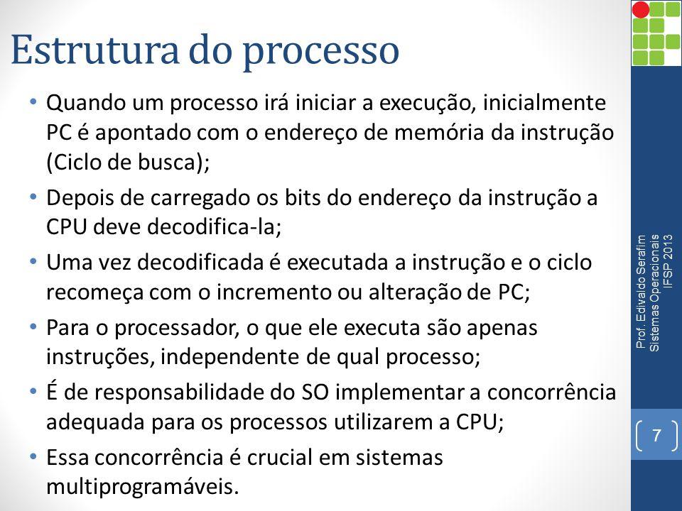 Estrutura do processo Quando um processo irá iniciar a execução, inicialmente PC é apontado com o endereço de memória da instrução (Ciclo de busca); D