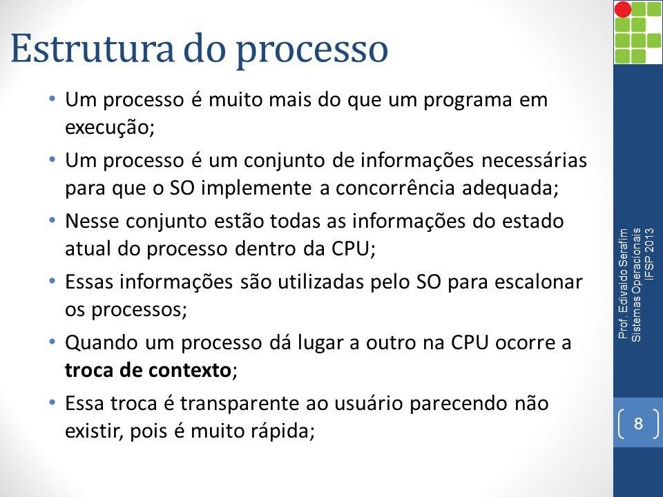 Estrutura do processo Um processo é muito mais do que um programa em execução; Um processo é um conjunto de informações necessárias para que o SO impl