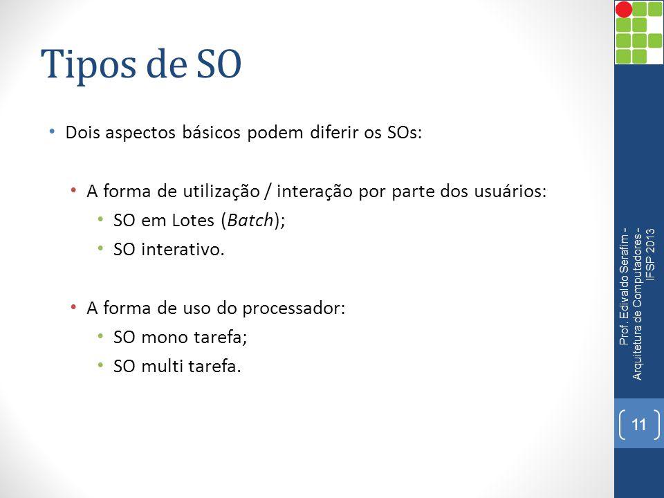 Tipos de SO Dois aspectos básicos podem diferir os SOs: A forma de utilização / interação por parte dos usuários: SO em Lotes (Batch); SO interativo.