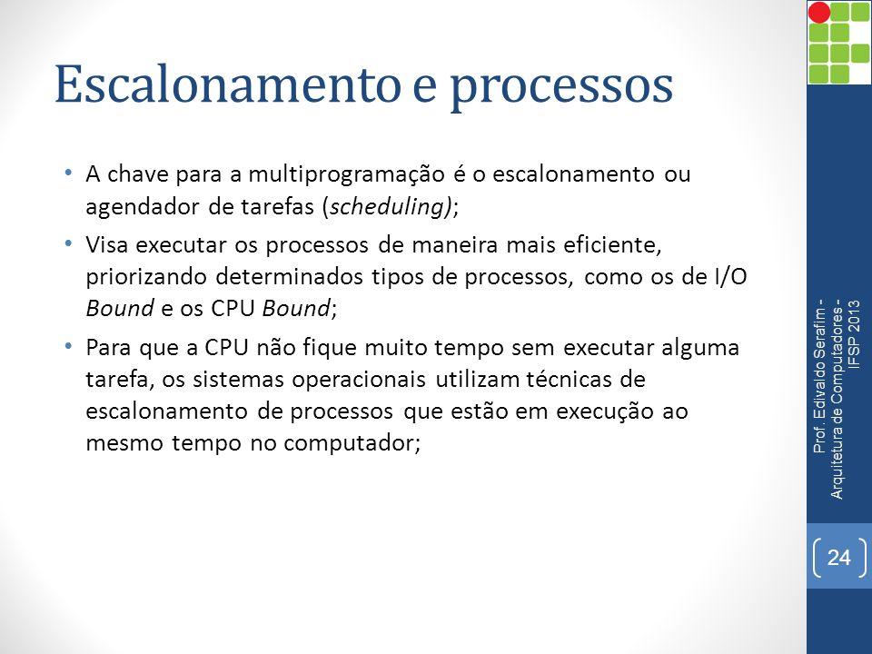 Escalonamento e processos A chave para a multiprogramação é o escalonamento ou agendador de tarefas (scheduling); Visa executar os processos de maneira mais eficiente, priorizando determinados tipos de processos, como os de I/O Bound e os CPU Bound; Para que a CPU não fique muito tempo sem executar alguma tarefa, os sistemas operacionais utilizam técnicas de escalonamento de processos que estão em execução ao mesmo tempo no computador; Prof.