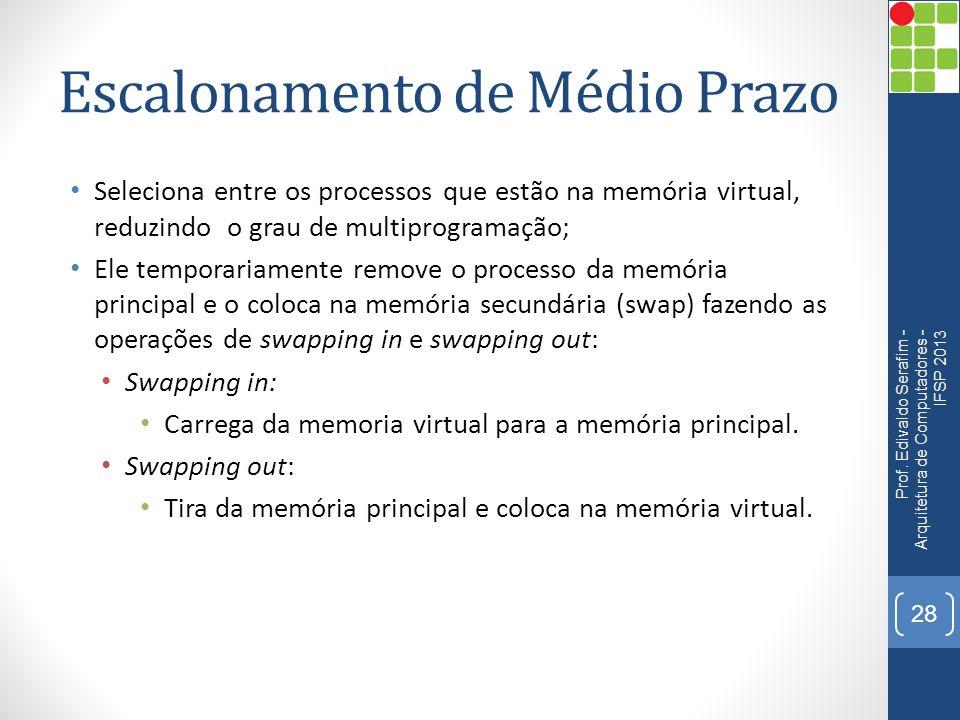 Escalonamento de Médio Prazo Seleciona entre os processos que estão na memória virtual, reduzindo o grau de multiprogramação; Ele temporariamente remove o processo da memória principal e o coloca na memória secundária (swap) fazendo as operações de swapping in e swapping out: Swapping in: Carrega da memoria virtual para a memória principal.