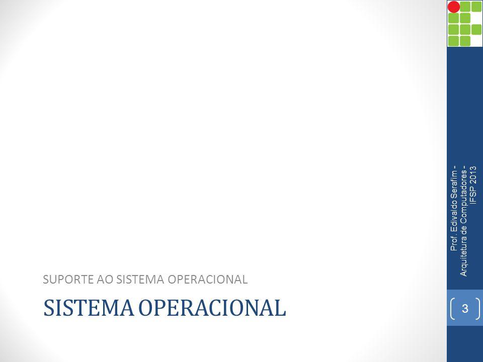 SISTEMA OPERACIONAL SUPORTE AO SISTEMA OPERACIONAL Prof.