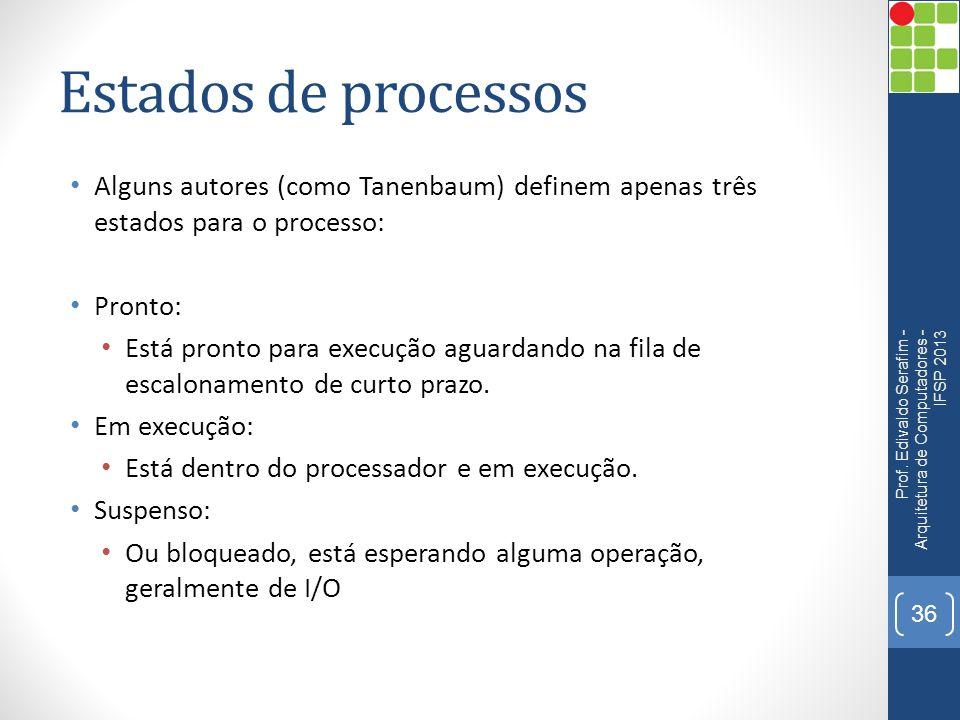 Estados de processos Alguns autores (como Tanenbaum) definem apenas três estados para o processo: Pronto: Está pronto para execução aguardando na fila de escalonamento de curto prazo.