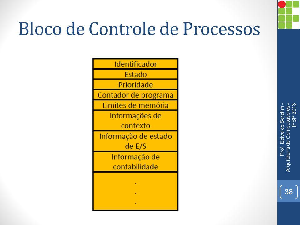 Bloco de Controle de Processos Prof. Edivaldo Serafim - Arquitetura de Computadores - IFSP 2013 38