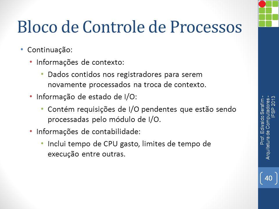 Bloco de Controle de Processos Continuação: Informações de contexto: Dados contidos nos registradores para serem novamente processados na troca de contexto.