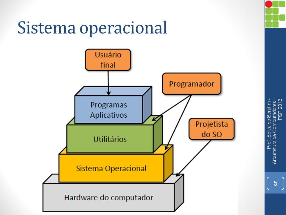Sistema operacional Prof. Edivaldo Serafim - Arquitetura de Computadores - IFSP 2013 5