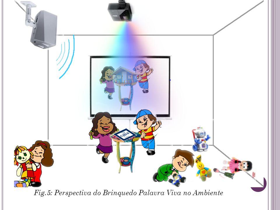 Equipamentos/Sistemas/Tecnologias: Brinquedos e animais de pelúcia Projetor multimídia Caixas de som Sistema de reconhecimento por radiofreqüência (RF
