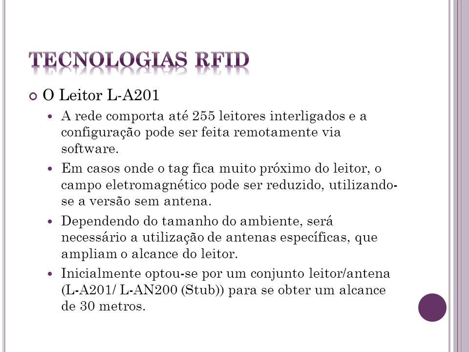 O Leitor L-A201 Detecta e decodifica sinais de RFID emitidos por tags ativos da linha AcuWave. A informação recebida é convertida em dados e transmiti