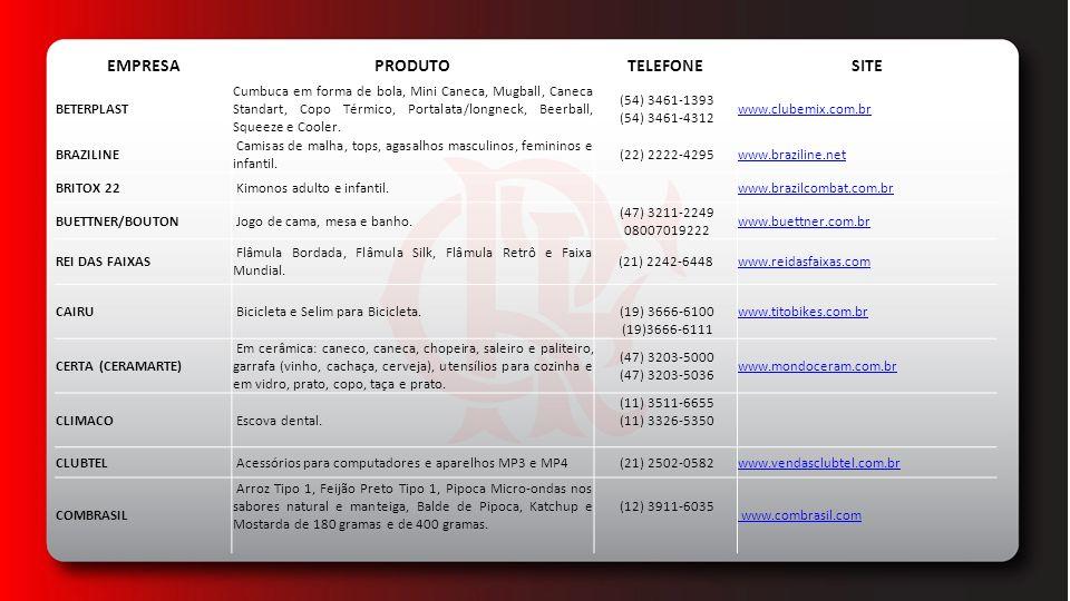EMPRESAPRODUTOTELEFONESITE BETERPLAST Cumbuca em forma de bola, Mini Caneca, Mugball, Caneca Standart, Copo Térmico, Portalata/longneck, Beerball, Squ