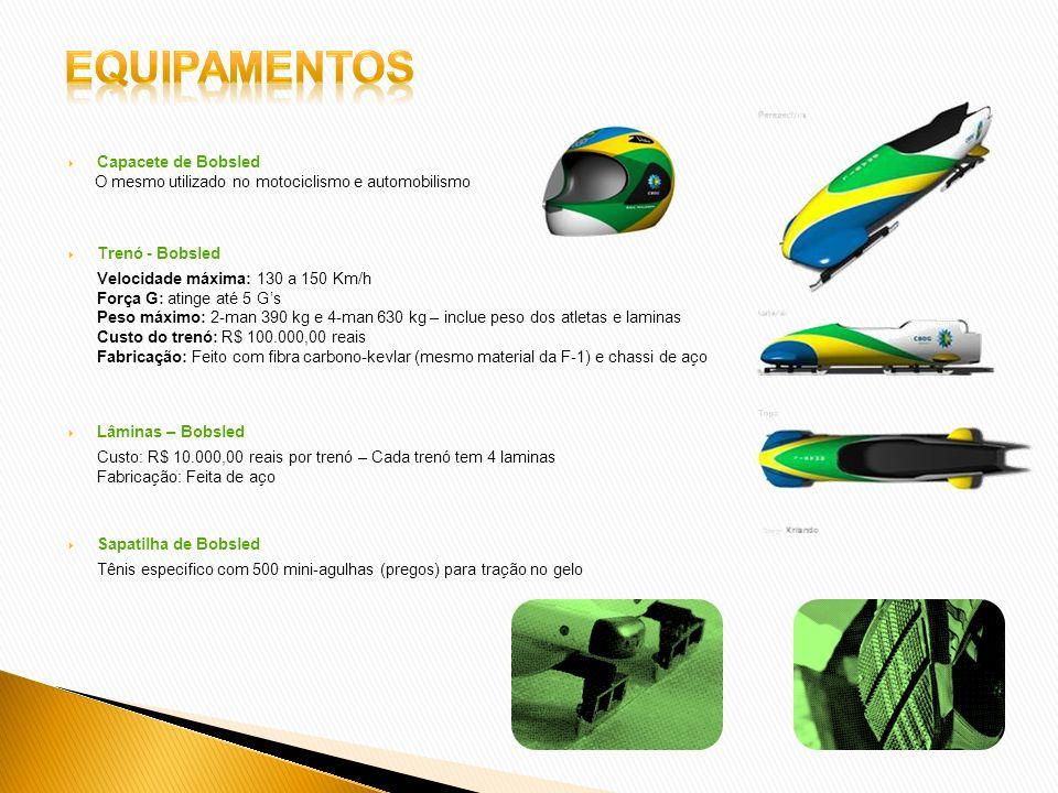 Sapatilha de Bobsled Tênis especifico com 500 mini-agulhas (pregos) para tração no gelo Capacete de Bobsled O mesmo utilizado no motociclismo e automo