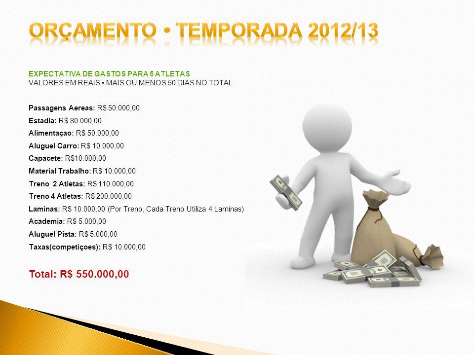 EXPECTATIVA DE GASTOS PARA 5 ATLETAS VALORES EM REAIS MAIS OU MENOS 50 DIAS NO TOTAL Passagens Aereas: R$ 50.000,00 Estadia: R$ 80.000,00 Alimentaçao: