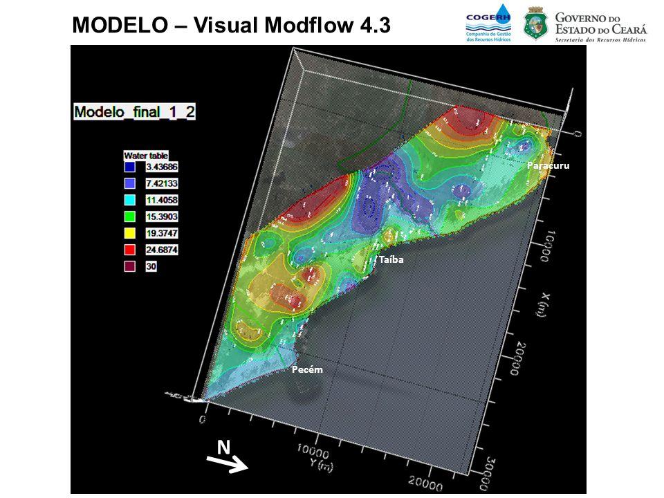 MODELO – Visual Modflow 4.3 N Pecém Taíba Paracuru