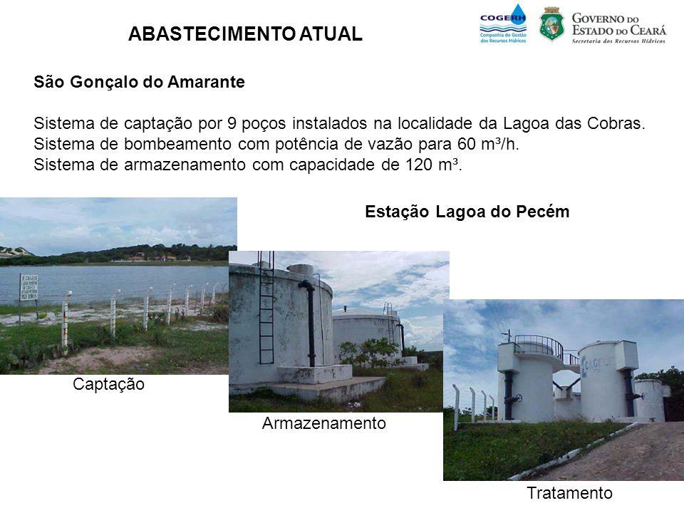 ABASTECIMENTO ATUAL São Gonçalo do Amarante Sistema de captação por 9 poços instalados na localidade da Lagoa das Cobras. Sistema de bombeamento com p