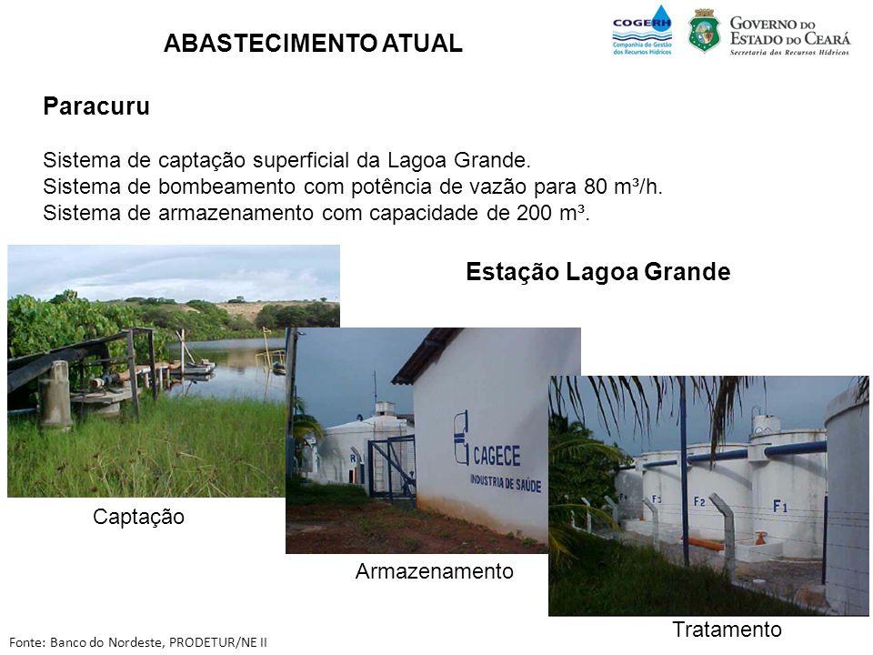 ABASTECIMENTO ATUAL Paracuru Sistema de captação superficial da Lagoa Grande. Sistema de bombeamento com potência de vazão para 80 m³/h. Sistema de ar