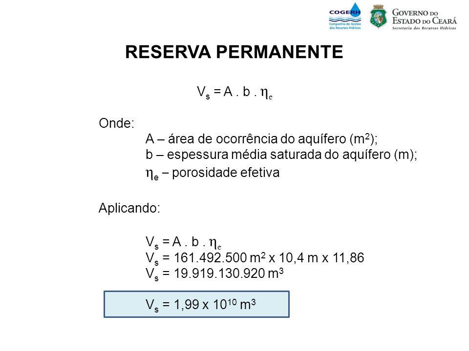 RESERVA PERMANENTE V s = A. b. η e Onde: A – área de ocorrência do aquífero (m 2 ); b – espessura média saturada do aquífero (m); η e – porosidade efe