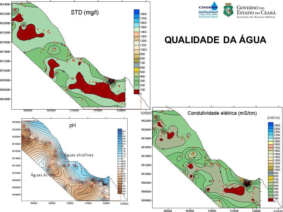 ABASTECIMENTO ATUAL São Gonçalo do Amarante Sistema de captação por 9 poços instalados na localidade da Lagoa das Cobras.