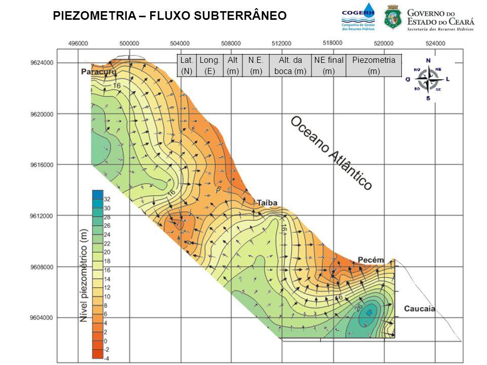 PIEZOMETRIA – FLUXO SUBTERRÂNEO Lat. (N) Long. (E) Alt (m) N.E. (m) Alt. da boca (m) NE final (m) Piezometria (m)