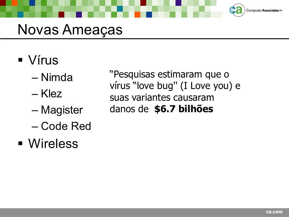 ca.com Novas Ameaças Vírus –Nimda –Klez –Magister –Code Red Wireless Pesquisas estimaram que o vírus love bug (I Love you) e suas variantes causaram danos de $6.7 bilhões