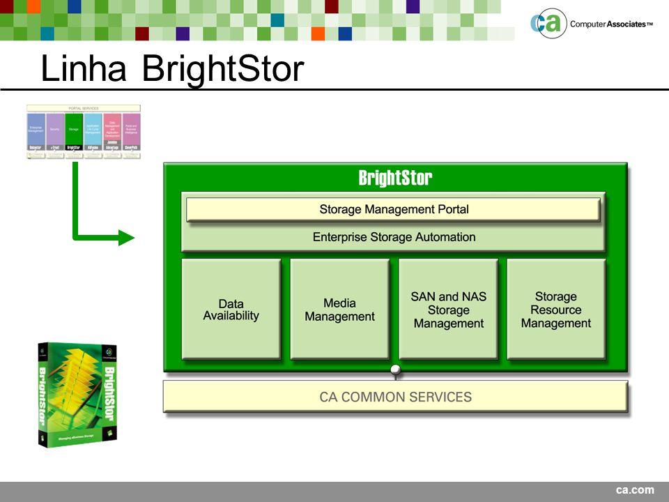 ca.com Linha BrightStor