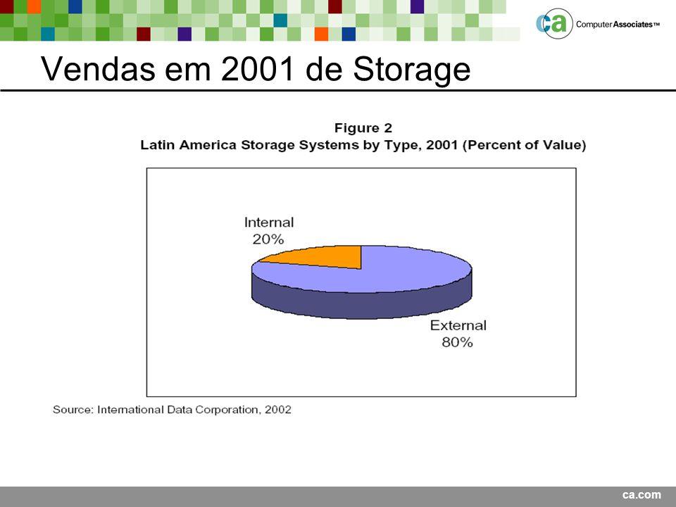 ca.com Vendas em 2001 de Storage