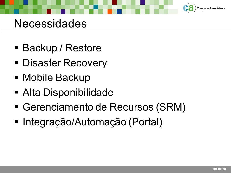 ca.com Necessidades Backup / Restore Disaster Recovery Mobile Backup Alta Disponibilidade Gerenciamento de Recursos (SRM) Integração/Automação (Portal)