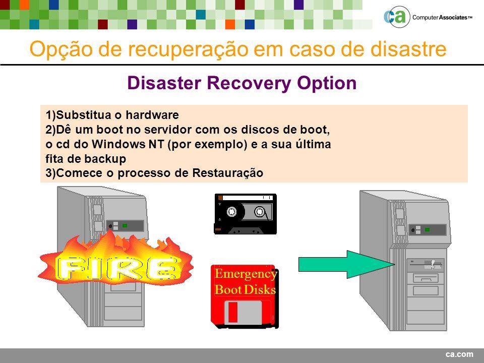 ca.com Opção de recuperação em caso de disastre Disaster Recovery Option Emergency Boot Disks 1)Substitua o hardware 2)Dê um boot no servidor com os discos de boot, o cd do Windows NT (por exemplo) e a sua última fita de backup 3)Comece o processo de Restauração