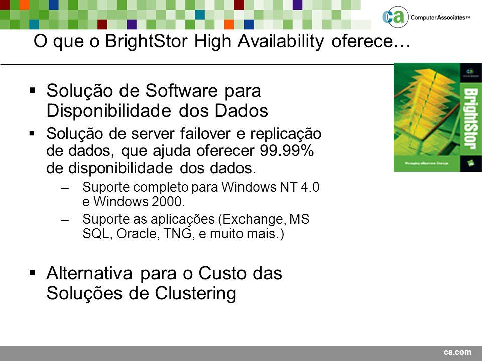 ca.com O que o BrightStor High Availability oferece… Solução de Software para Disponibilidade dos Dados Solução de server failover e replicação de dados, que ajuda oferecer 99.99% de disponibilidade dos dados.