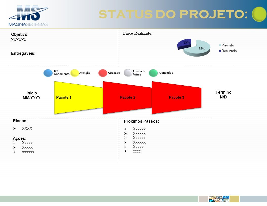 IBM Software Group | DB2 Information Management Software STATUS DO PROJETO: Objetivo: XXXXXX Entregáveis: Riscos: XXXX Pacote 1Pacote 2Pacote 3 Em And