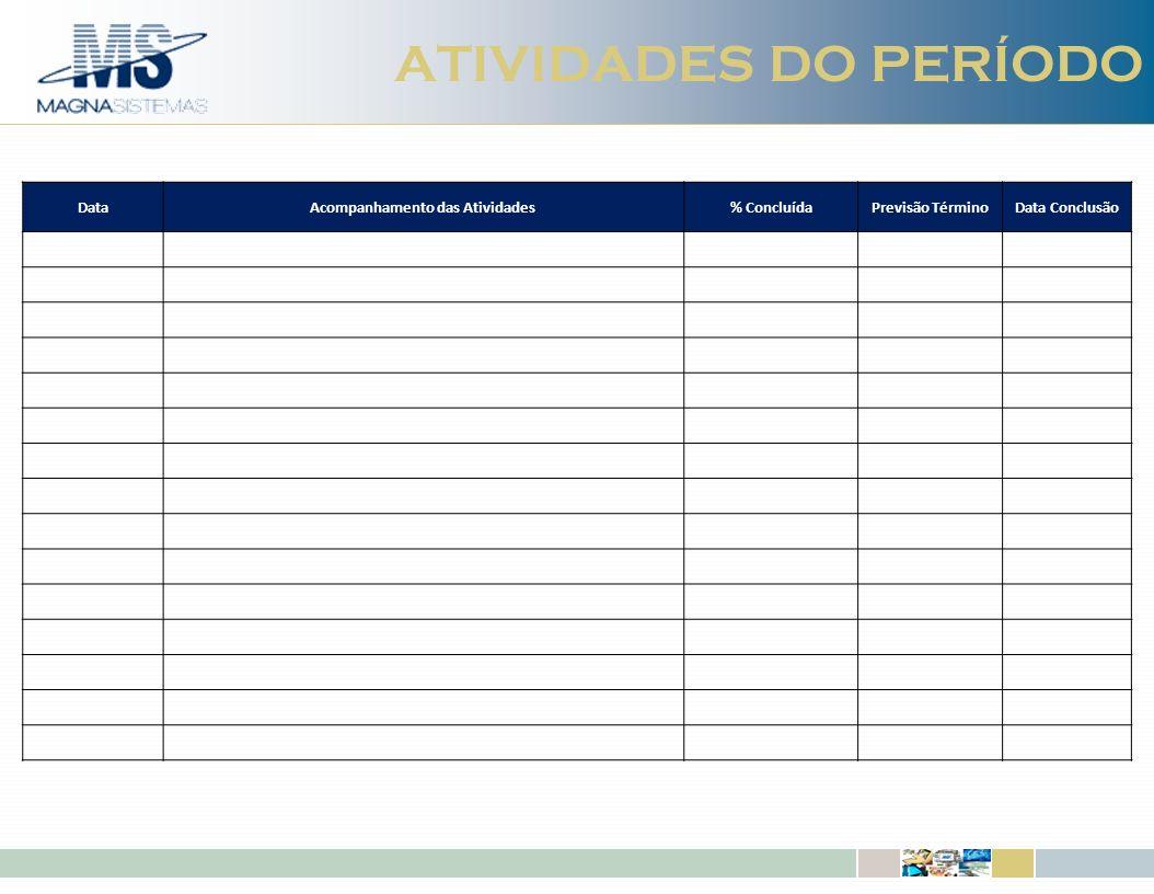 IBM Software Group | DB2 Information Management Software ATIVIDADES DO PERÍODO DataAcompanhamento das Atividades% ConcluídaPrevisão TérminoData Conclu