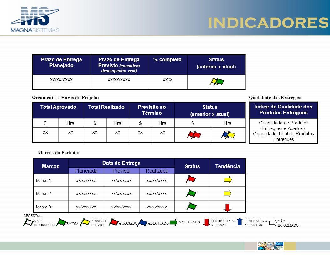 IBM Software Group | DB2 Information Management Software PROBLEMAS OCORRIDOS ProblemaAção CorretivaData de conclusão da ação ResponsávelStatus Problema 1Ação 1xx/xx/xxxxResponsável 1 Problema 2Ação 2xx/xx/xxxxResponsável 2 Problema 3Ação 3xx/xx/xxxxResponsável 3 Problemas ocorridos: Riscos e Pontos de Atenção para o próximo período (xx/xx/xxxx): #Riscos Impacto Grau de Criticidade Plano de Resposta ao Risco Situação PrazoCustoEscopo 1 Risco 1N/A 2 Risco 2N/A OBS: O grau de criticidade será calculado utilizando o slide onde são plotados os impactos dos riscos.
