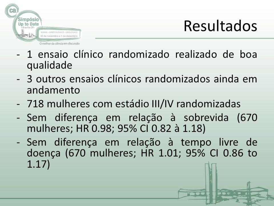 Resultados -1 ensaio clínico randomizado realizado de boa qualidade -3 outros ensaios clínicos randomizados ainda em andamento -718 mulheres com estádio III/IV randomizadas -Sem diferença em relação à sobrevida (670 mulheres; HR 0.98; 95% CI 0.82 à 1.18) -Sem diferença em relação à tempo livre de doença (670 mulheres; HR 1.01; 95% CI 0.86 to 1.17)