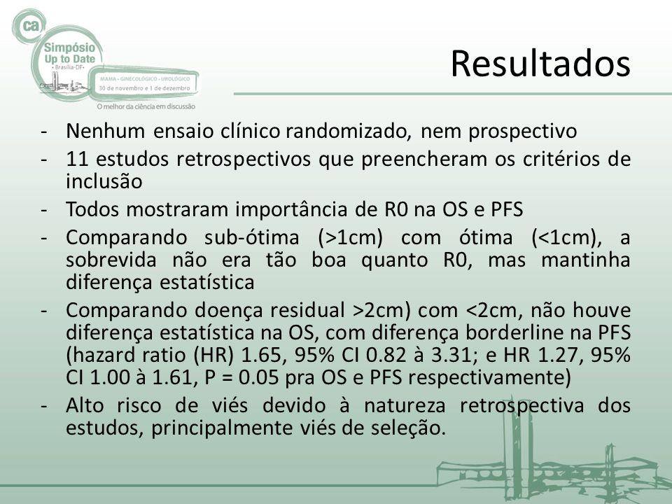 Resultados -Nenhum ensaio clínico randomizado, nem prospectivo -11 estudos retrospectivos que preencheram os critérios de inclusão -Todos mostraram importância de R0 na OS e PFS -Comparando sub-ótima (>1cm) com ótima (<1cm), a sobrevida não era tão boa quanto R0, mas mantinha diferença estatística -Comparando doença residual >2cm) com <2cm, não houve diferença estatística na OS, com diferença borderline na PFS (hazard ratio (HR) 1.65, 95% CI 0.82 à 3.31; e HR 1.27, 95% CI 1.00 à 1.61, P = 0.05 pra OS e PFS respectivamente) -Alto risco de viés devido à natureza retrospectiva dos estudos, principalmente viés de seleção.