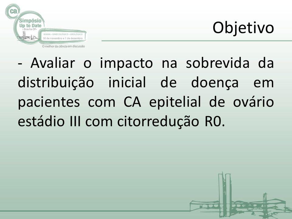Objetivo - Avaliar o impacto na sobrevida da distribuição inicial de doença em pacientes com CA epitelial de ovário estádio III com citorredução R0.