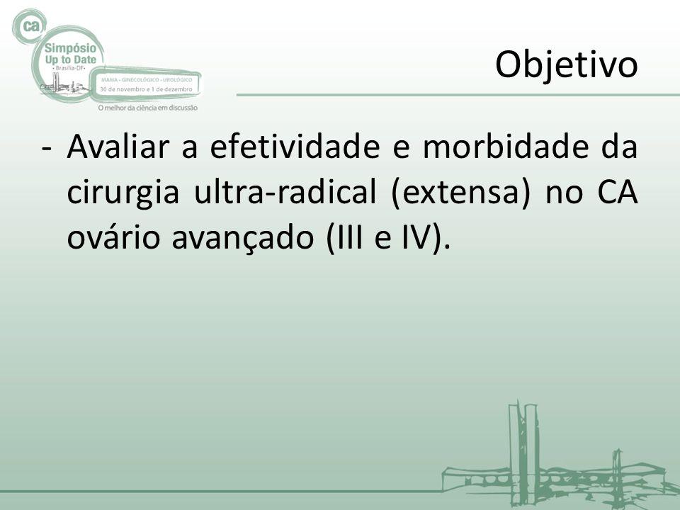 Objetivo -Avaliar a efetividade e morbidade da cirurgia ultra-radical (extensa) no CA ovário avançado (III e IV).