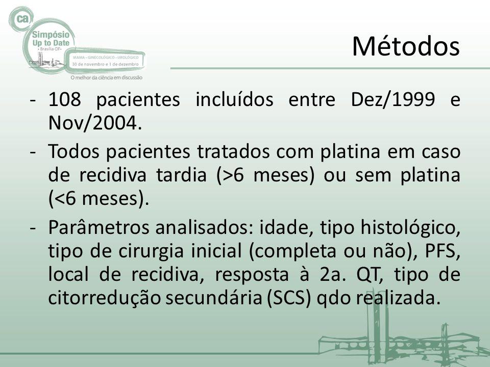 Métodos -108 pacientes incluídos entre Dez/1999 e Nov/2004.