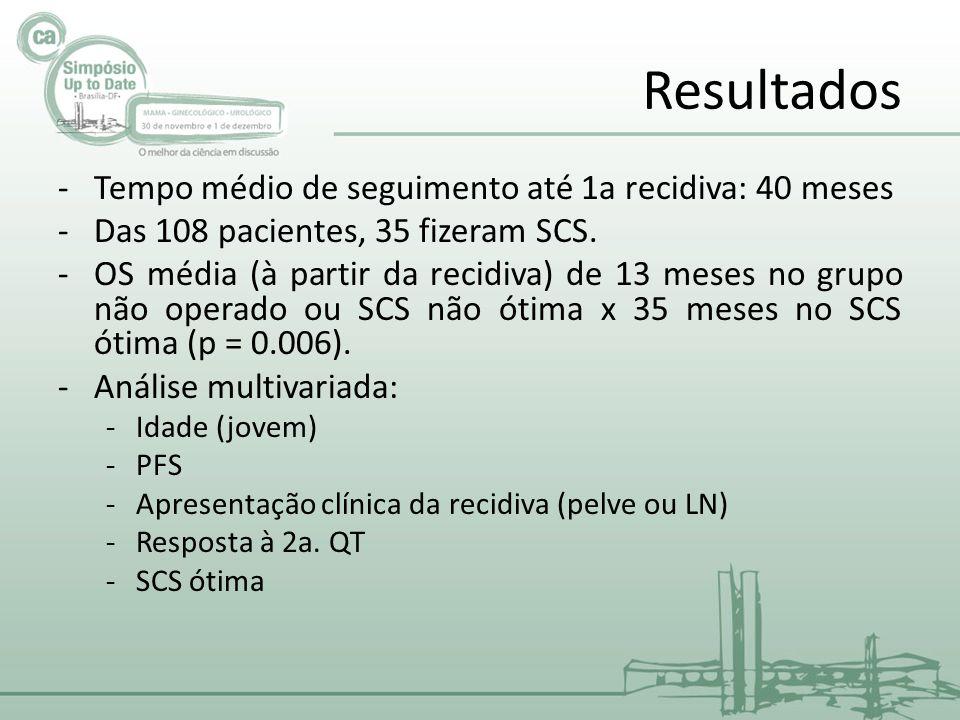 Resultados -Tempo médio de seguimento até 1a recidiva: 40 meses -Das 108 pacientes, 35 fizeram SCS.