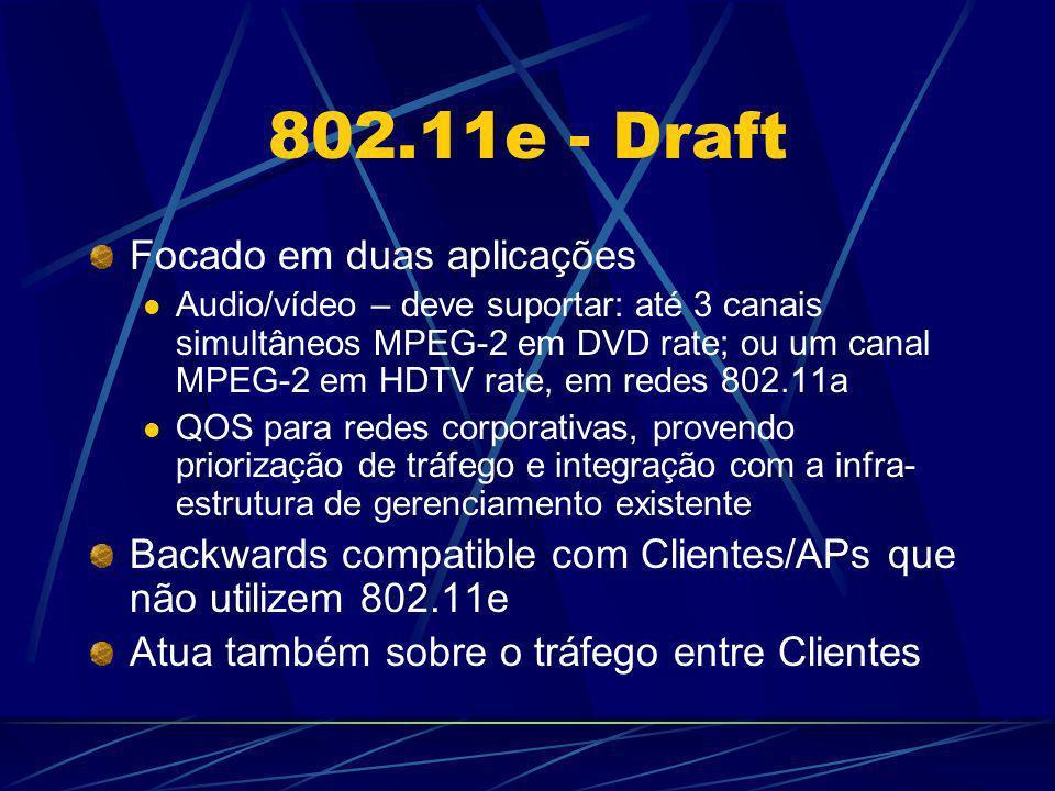 802.11e - Draft Focado em duas aplicações Audio/vídeo – deve suportar: até 3 canais simultâneos MPEG-2 em DVD rate; ou um canal MPEG-2 em HDTV rate, e