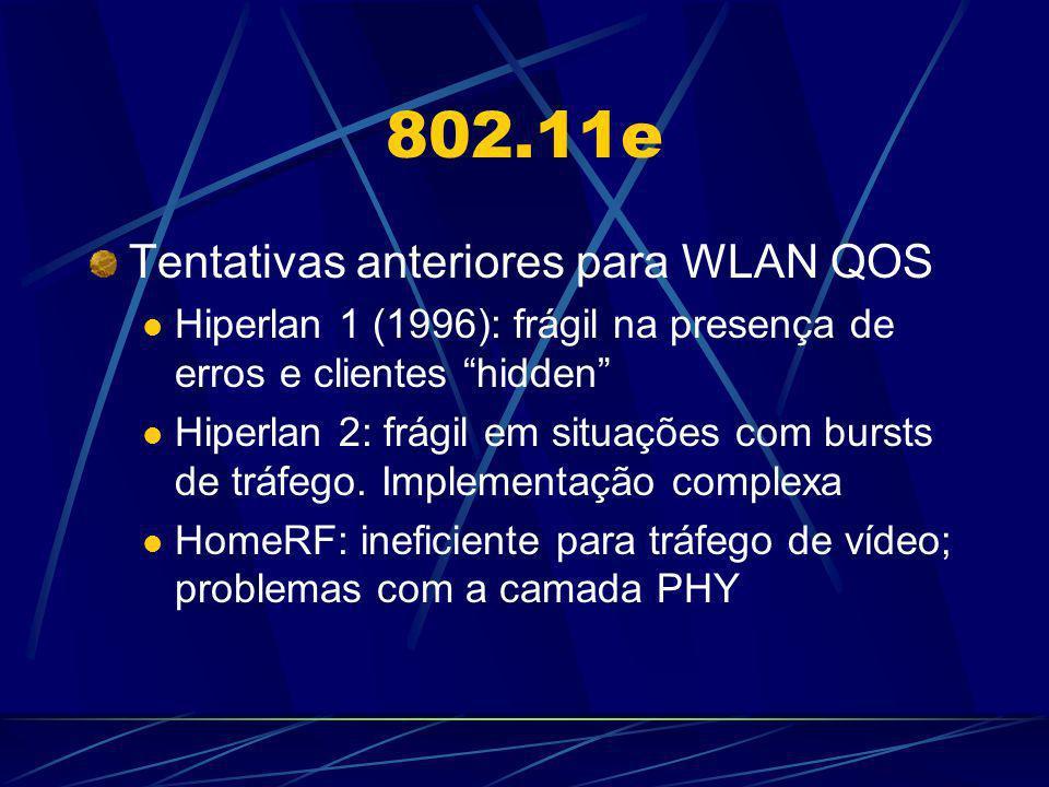 802.11e Tentativas anteriores para WLAN QOS Hiperlan 1 (1996): frágil na presença de erros e clientes hidden Hiperlan 2: frágil em situações com burst