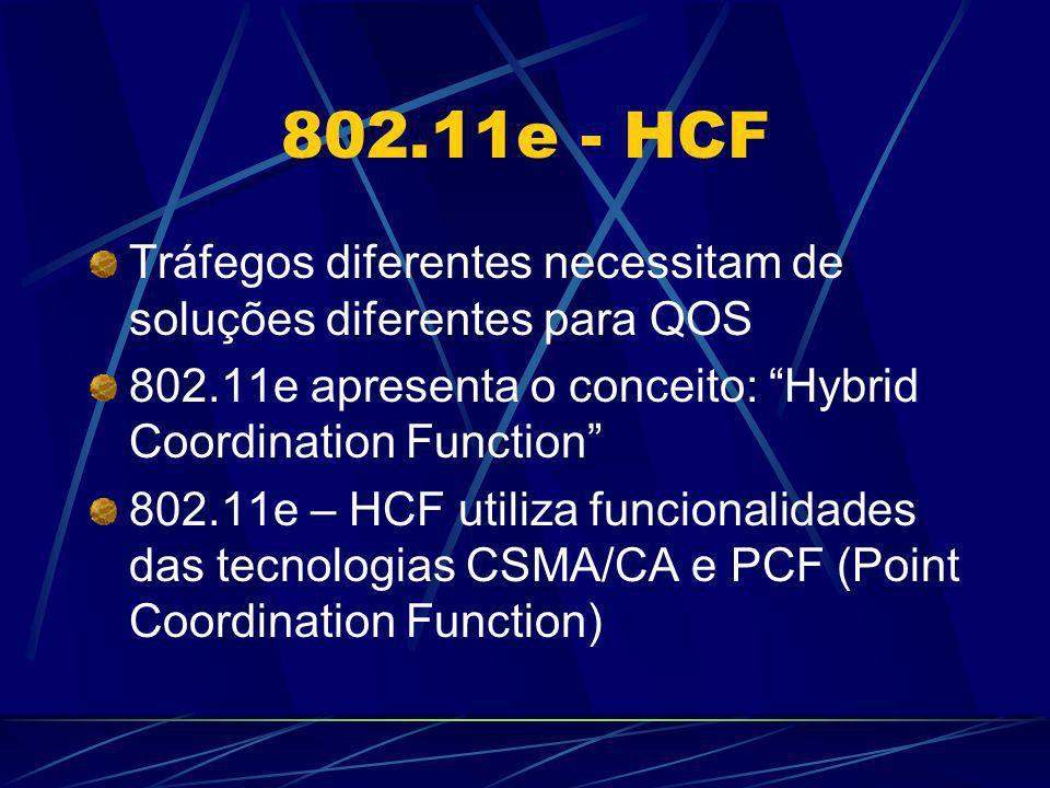 802.11e - HCF Tráfegos diferentes necessitam de soluções diferentes para QOS 802.11e apresenta o conceito: Hybrid Coordination Function 802.11e – HCF