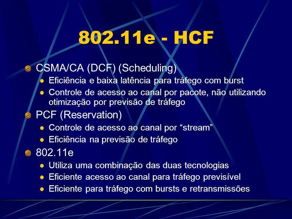 802.11e - HCF CSMA/CA (DCF) (Scheduling) Eficiência e baixa latência para tráfego com burst Controle de acesso ao canal por pacote, não utilizando oti