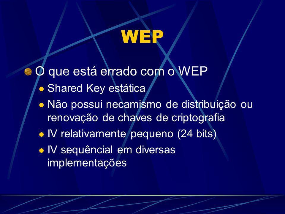 WEP O que está errado com o WEP Shared Key estática Não possui necamismo de distribuição ou renovação de chaves de criptografia IV relativamente peque