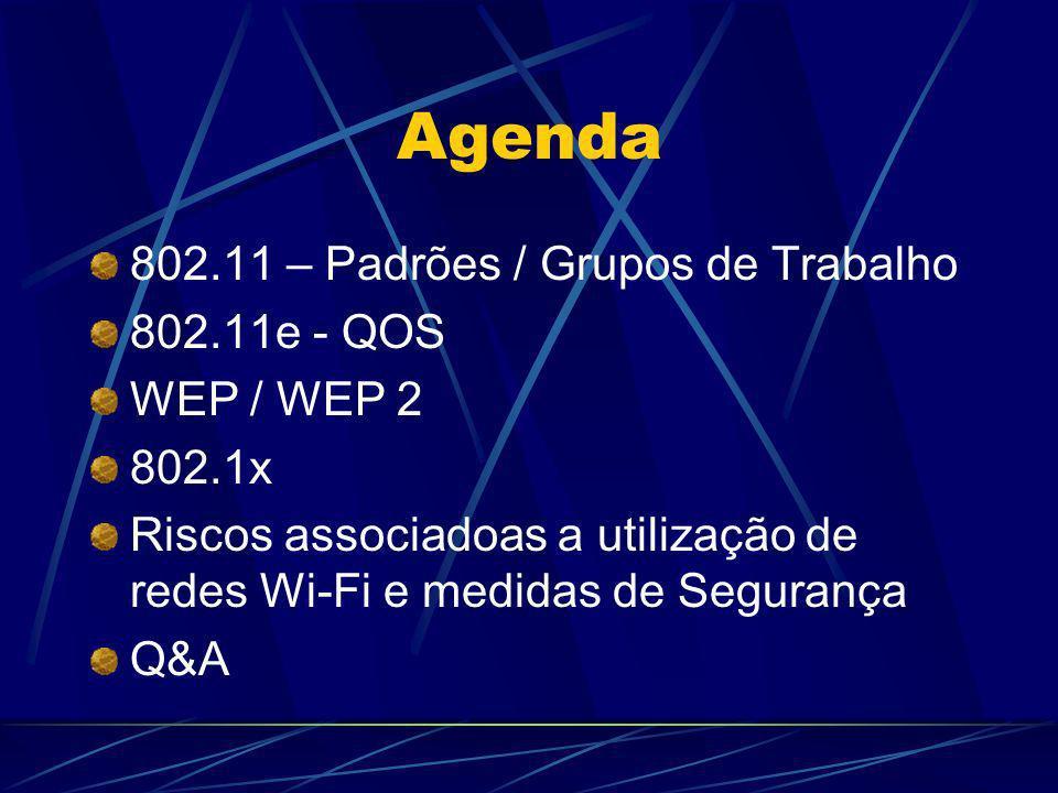 Agenda 802.11 – Padrões / Grupos de Trabalho 802.11e - QOS WEP / WEP 2 802.1x Riscos associadoas a utilização de redes Wi-Fi e medidas de Segurança Q&