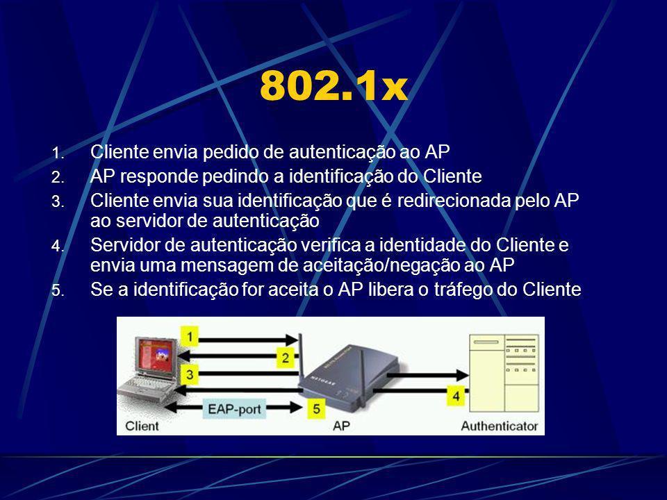 802.1x 1. Cliente envia pedido de autenticação ao AP 2. AP responde pedindo a identificação do Cliente 3. Cliente envia sua identificação que é redire