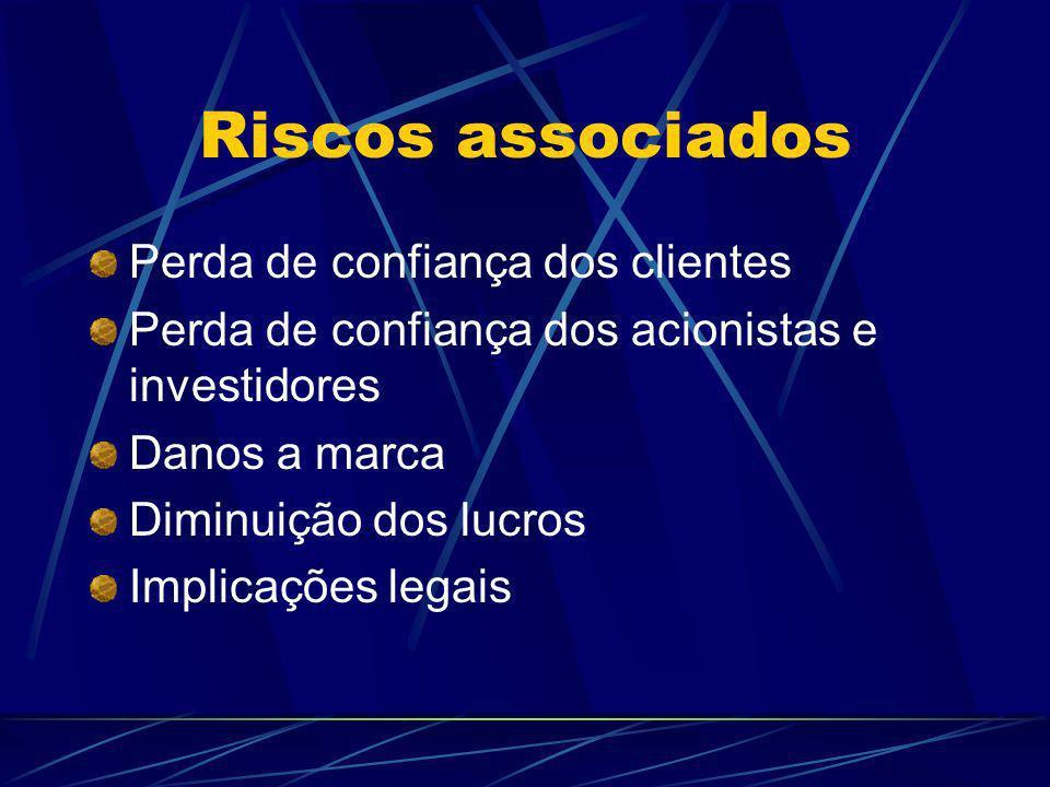 Riscos associados Perda de confiança dos clientes Perda de confiança dos acionistas e investidores Danos a marca Diminuição dos lucros Implicações leg