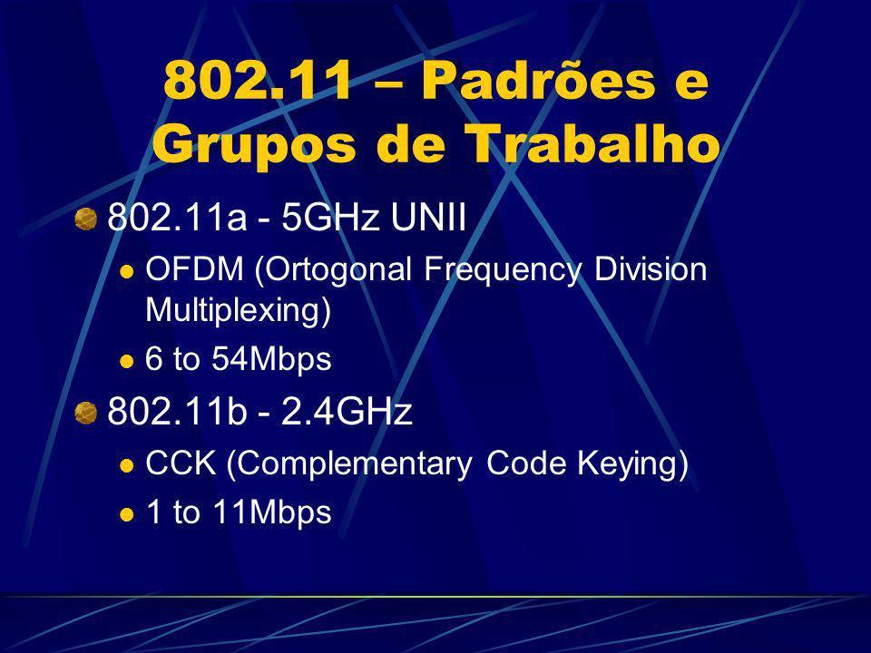 802.11 – Padrões e Grupos de Trabalho 802.11g Higher Rate Extensions na banda de 2.4GHz Aumento da velocidade em relação a 802.11b - até 54Mbps OFDM (Frequency Division Multiplexing) RTS / CTS Compatível com 802.11b