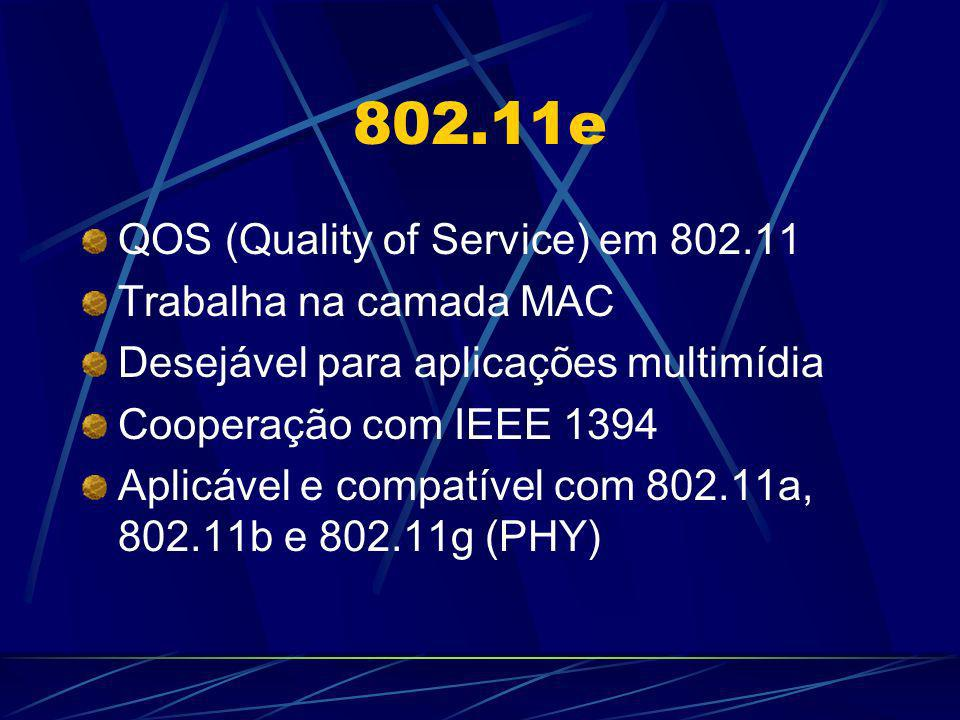 802.11e QOS (Quality of Service) em 802.11 Trabalha na camada MAC Desejável para aplicações multimídia Cooperação com IEEE 1394 Aplicável e compatível
