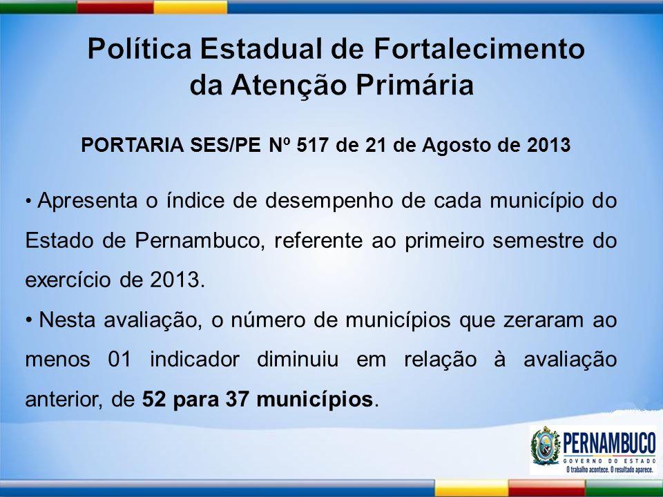 Apresenta o índice de desempenho de cada município do Estado de Pernambuco, referente ao primeiro semestre do exercício de 2013.