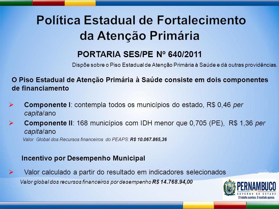 PORTARIA SES/PE Nº 640/2011 Dispõe sobre o Piso Estadual de Atenção Primária à Saúde e dá outras providências.