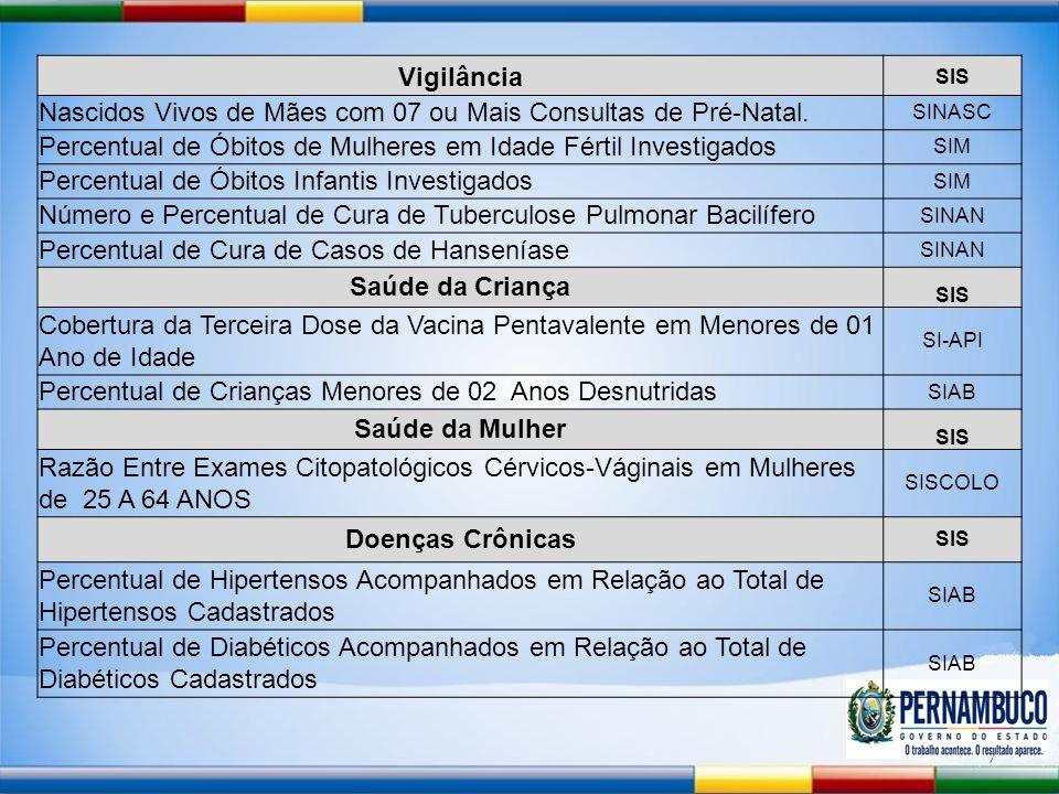 7 Vigilância SIS Nascidos Vivos de Mães com 07 ou Mais Consultas de Pré-Natal.