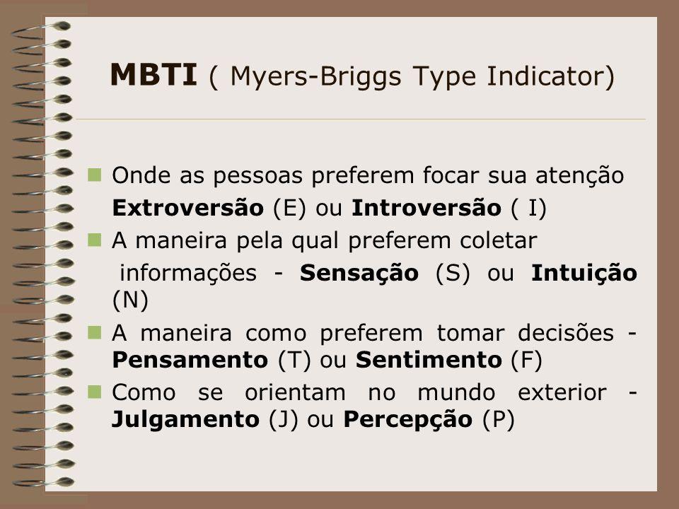 MBTI ( Myers-Briggs Type Indicator) Onde as pessoas preferem focar sua atenção Extroversão (E) ou Introversão ( I) A maneira pela qual preferem coletar informações - Sensação (S) ou Intuição (N) A maneira como preferem tomar decisões - Pensamento (T) ou Sentimento (F) Como se orientam no mundo exterior - Julgamento (J) ou Percepção (P)